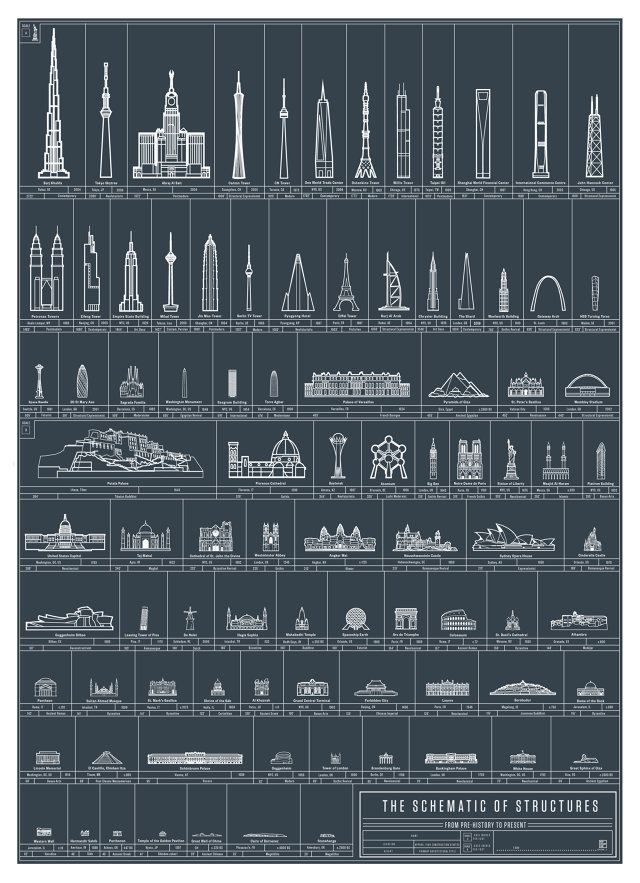Mankind's Greatest Architectural Achievements Since Prehistory | Co.Design | business + design