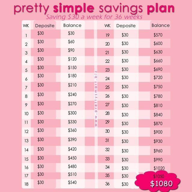 12 best Saving Money images on Pinterest Save my money, Money