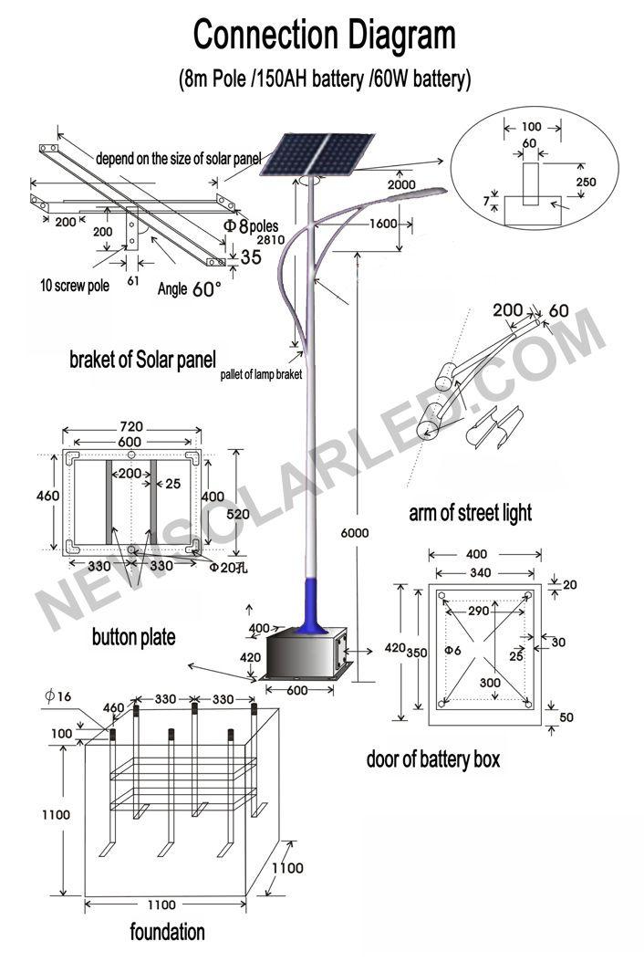 44 Fresh Street Light Wiring Diagram Street Light Diagram Copper Fixture