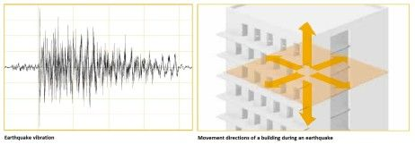 Earthquake Considerations for High Performance Cantilevered Balconies