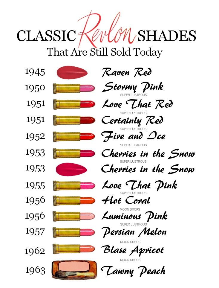 classic revlon lipstick shades that are still sold today. pretty cool.