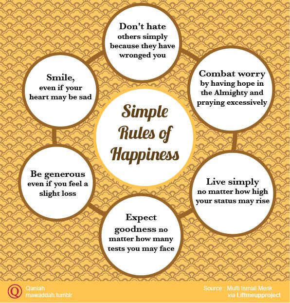 Simple Rules of Happiness