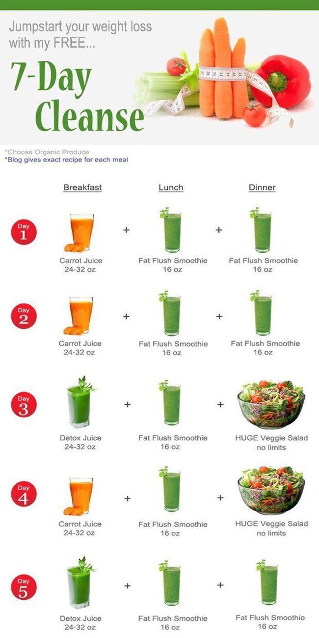 Pin On Kayla S Healthy Recipes Tips
