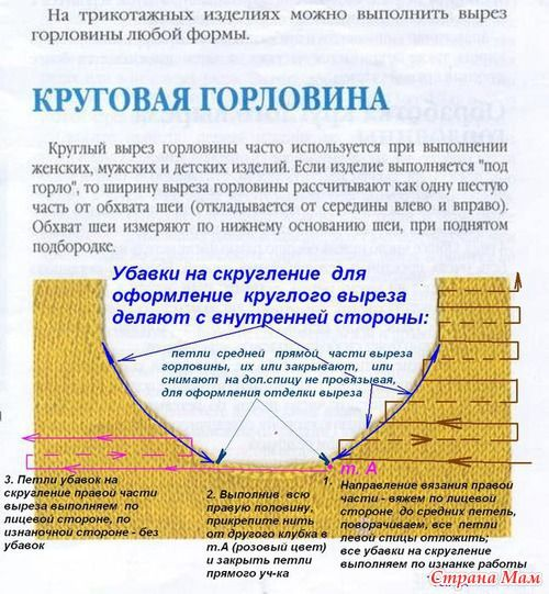 Как обработать круглую горловину полым шнуром (I-CORD) Как обработать край изделия полым шнуром Как закрыть петли проймы с помощью полого шнура