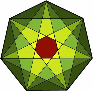Heptagon inside a heptagon
