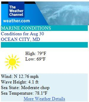 Ocean City Maryland Weather Forecast for Saturday, August 30 2014 - Labor Day Weekend Job... Build Sandcastles! #ocmd