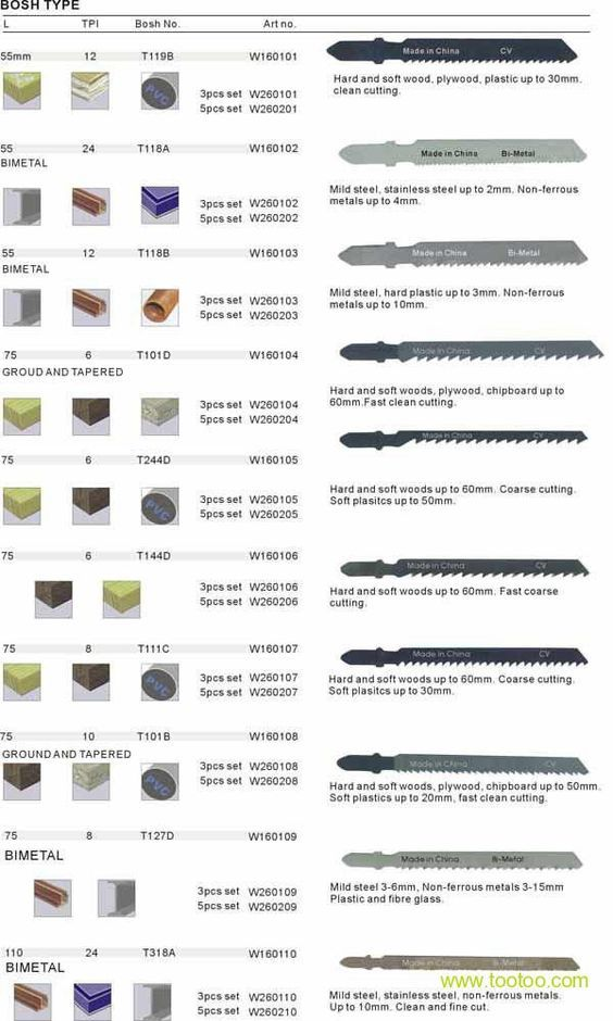 Jig saw blade types: