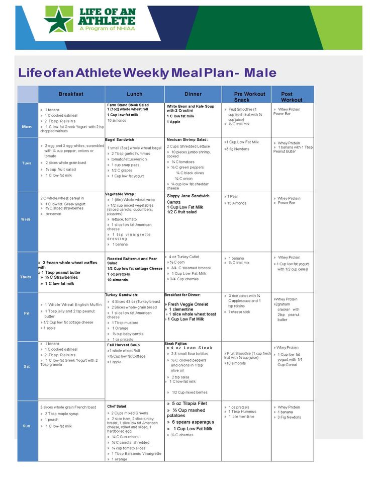 LOA weekly meal plan for male athlete week 12 Weekly