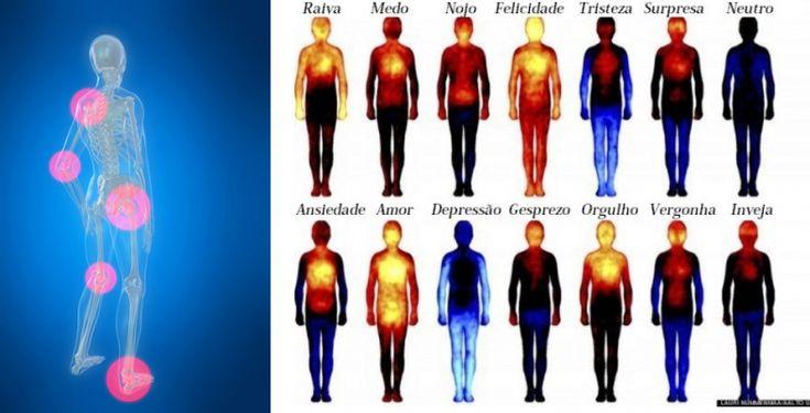 A dor é um dos sentimentos mais comum no nosso corpo. Ela tem três formas de se manifestar: pela energia, percepção e manifestação física. Cada tipo de dor pode estar relacionado a um estado emocional específico em nossa mente – cada pensamento é uma energia de emoção em movimento. Isso nos mostra que, apesar de …