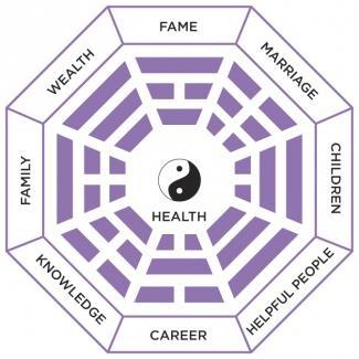 1000 images about feng shui ing on pinterest. Black Bedroom Furniture Sets. Home Design Ideas