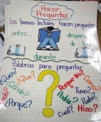 Cartel de lectura-hacer preguntas cuando leas