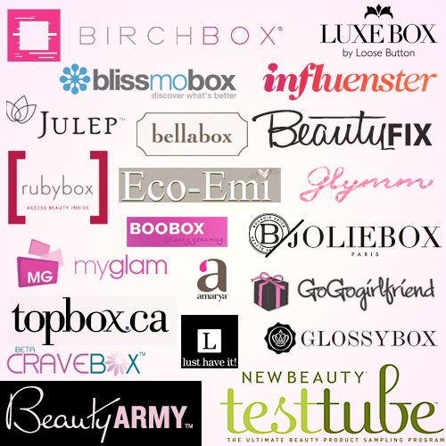 Detailed list of Monthly Beauty Sample Subscription Services