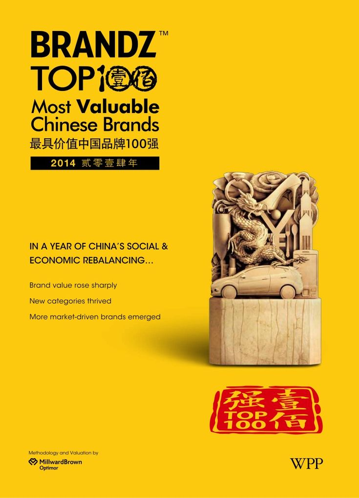 Best 25+ Chinese branding ideas on Pinterest Chinese design - valuation report