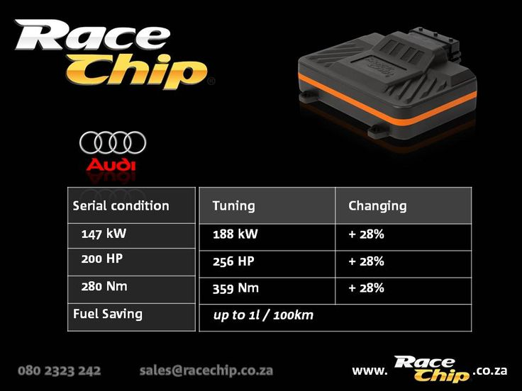 We recently paired a #RaceChip Ultimate & a #Audi A4 2.0 TFSi - amazing results!!!!  Want to contact us?  * sales@racechip.co.za * 080 2323 242  OR  Visit our website: www.racechip.co.za