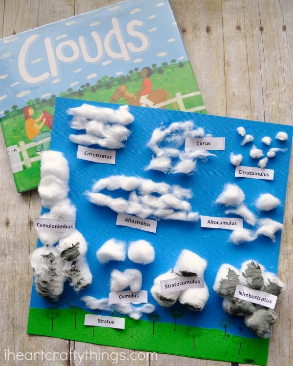 Preschool Cotton Ball Clouds Activity - great extension activity to include in weather lessons!