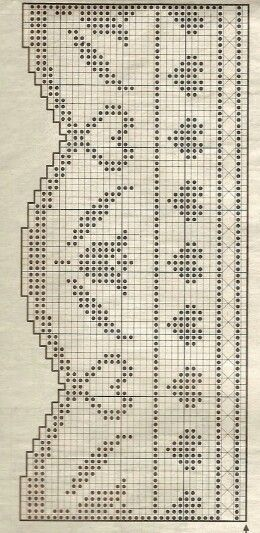 Picasa Web Albums - filet crochet chart                                                                                                                                                                                 More