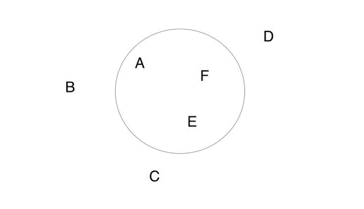 intuizione: scopri che cos'è e come svilupparla Guarda l'immagine e rispondi velocemente......Quali sono le altre lettere dell'alfabeto che vanno de psicologia intuizione creatività