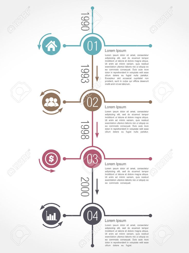 Best Ideas For Timelines Images On   Info Graphics