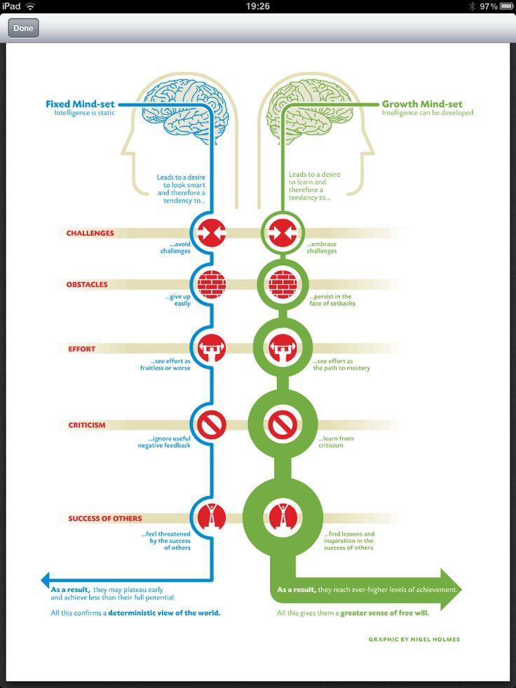mindset the new psychology of success pdf free download