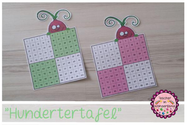 Teacher In Wonderland: Mathe / Unterstufe