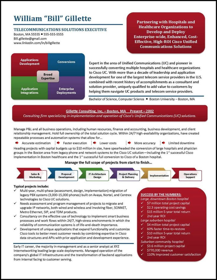 92 best Resume Examples images on Pinterest Asia, Biography and - long resume solutions