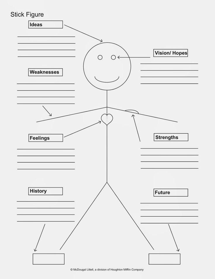 Character Traits Graphic organizer Body Komal Zeeshan