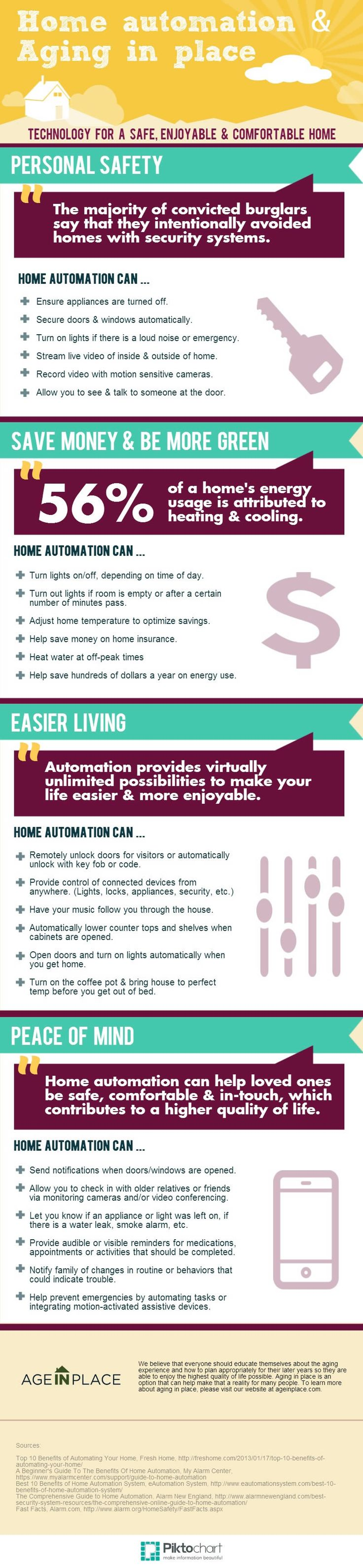 32 best home automation ideas images on pinterest | smart home