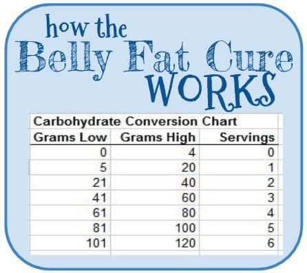 How the Belly Fat Cure Works for Me | Me and Jorge: Belly Fat Cure Diet | Belly Fat Cure by Jorge Cruise