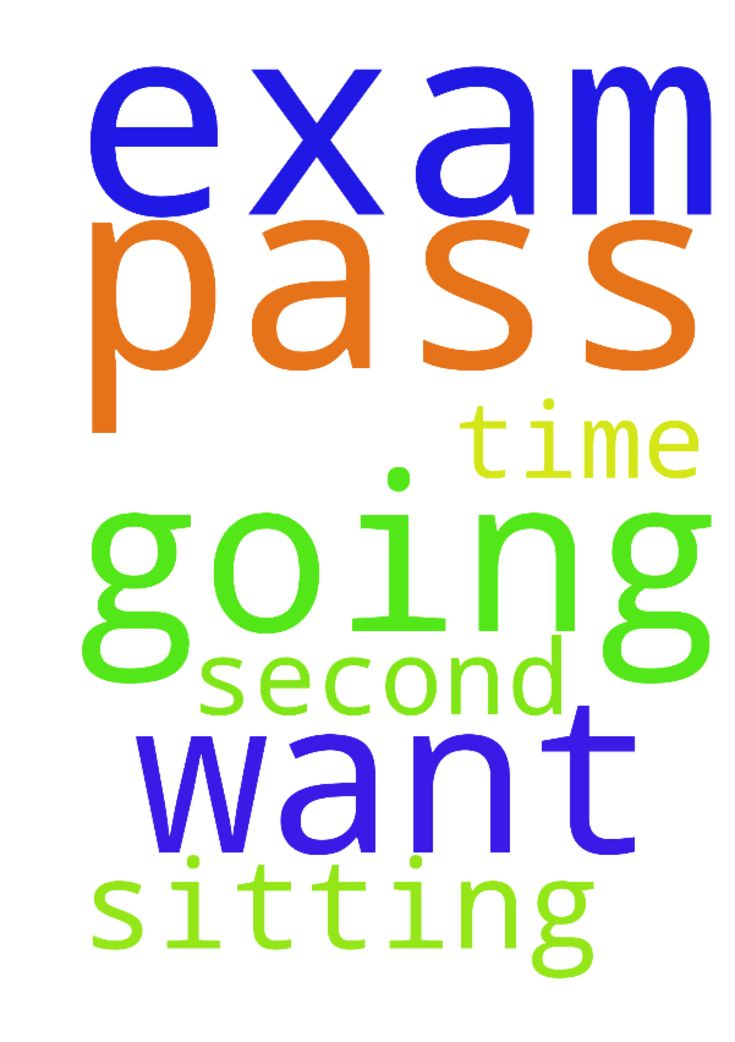 I want to pass my exam which am going to - I want to pass my exam which am going to be sitting for for the second time Posted at: https://prayerrequest.com/t/yAN #pray #prayer #request #prayerrequest