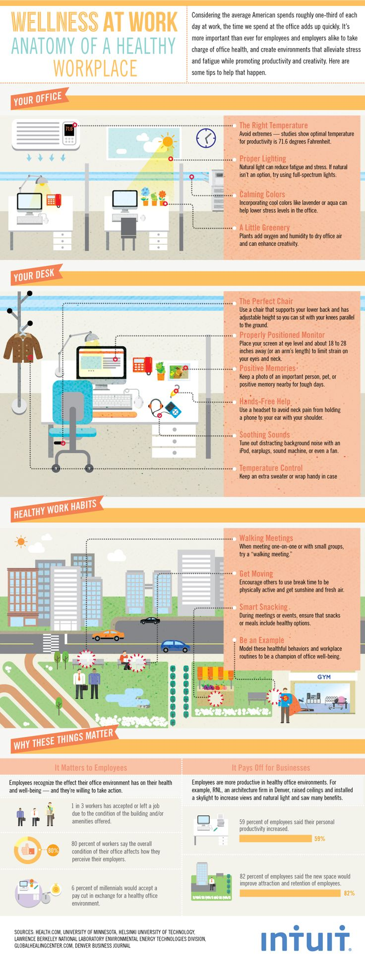 Top tips to staying stress free in the workplace infographic - Wellness At Work Anatomy Of A Healthy Workplace Infographic Holy Kaw