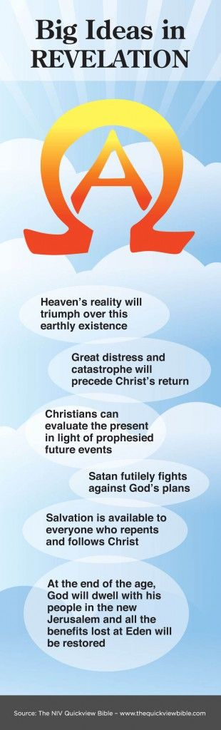 God bless all my Facebook family and friends! Overview of Revelation Infographic - Illustration