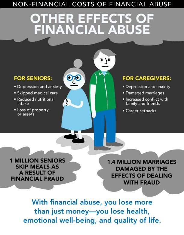 elder financial abuse No one single thing is proof of elder financial abuse - the following are only possible warning signs still, you should be on the lookout for.