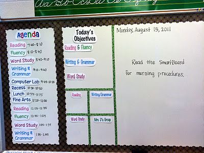 Section off your whiteboard to focus on different things (schedule, objectives, anchor charts, etc).