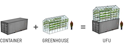 The Real Dirt on Gardening: Used Shipping Containers Converted to Greenhouses for Urban Farming