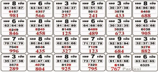 WEEKLY FREE GUESSING WEEKLY LINES SATTA MATKA WEEKLY GAME FIX MATKA NUMBER Contact us : +91-7297998138 http://www.sattamatka24.com/weekly.php