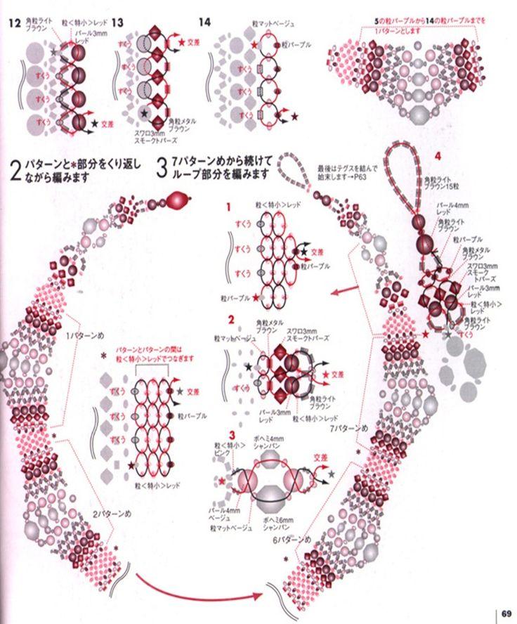 Beads Tutorials, Beads