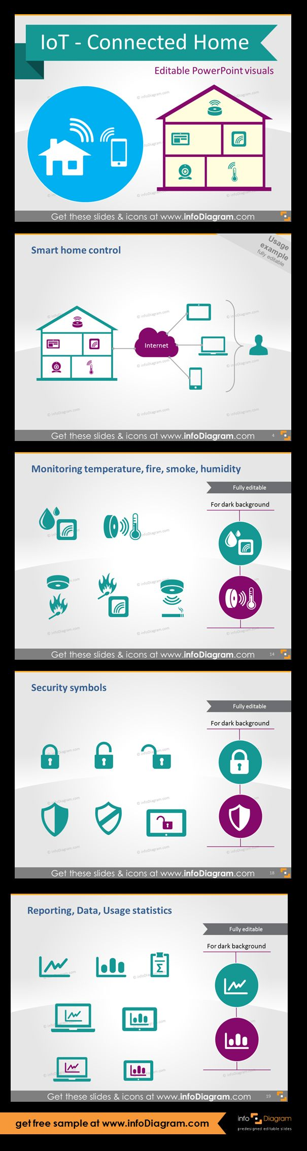 IoT - Connected home graphics. Symbols of monitoring temperature, fire, smoke, humidity. Security and protection icons. Icons of reporting, data, usage statistics. Smart home control and benefits of connected home.