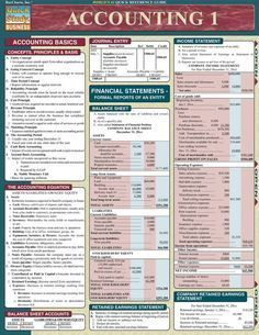 Accounting 1 Quick Review Guide. Browse and download thousands of educational eBooks, worksheets, teacher presentations, practice tests and more at http://www.Examville.com #mbaaccounting