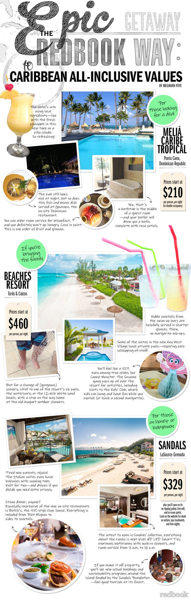 The Best All-Inclusive Caribbean Getaways  - Redbook.com