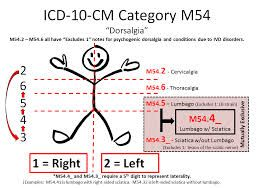 cms 1500 for icd-10, cartoons about icd-10, are you icd-10, star wars icd-10, general equivalence mappings icd-10, 1500 medical billing forms new icd-10, get ready for icd-10, medical coding cartoons icd-10, on icd9 to icd10 mapping