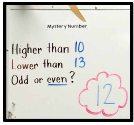 Using a Daily Math Board to Practice Core Skills: Guest post by Susanna Westby…