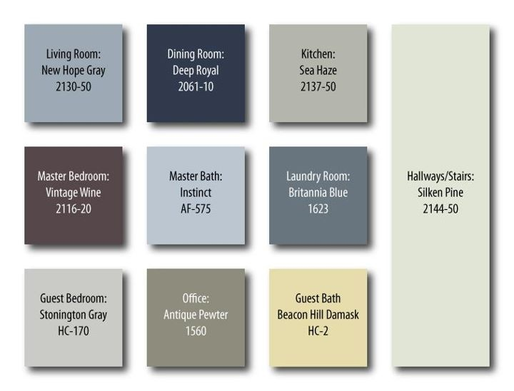 Benjamin Moore Color Palette For Home Painting Ideas