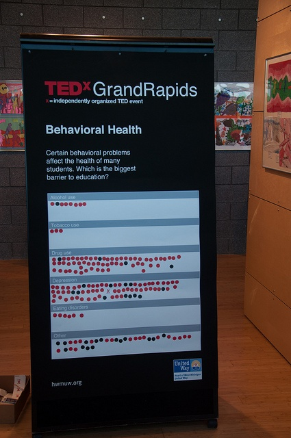 Create a large board like this so attendees can vote an answer to a question