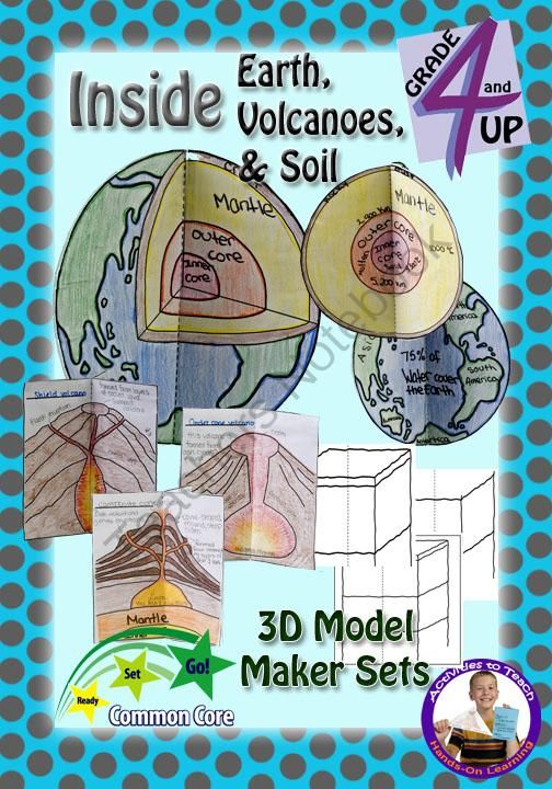 Super Saver Bundle - Earth Science 3D Model Makers from ActivitiesToTeach on TeachersNotebook.com -  (9 pages)  - A constructivist approach to learning science concepts and systems. Designed with classroom teachers in mind, this easy to use creation project is great for class work, homework, and mini assessments.