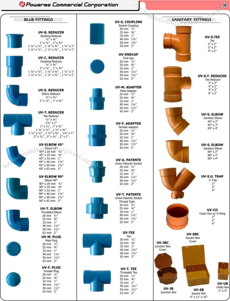Image Result For Plumbing  U0026 Sanitary Fitting Drawing In Autocad