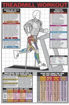 DIY FITNESS!  Treadmill workout chart!!! #Fitness