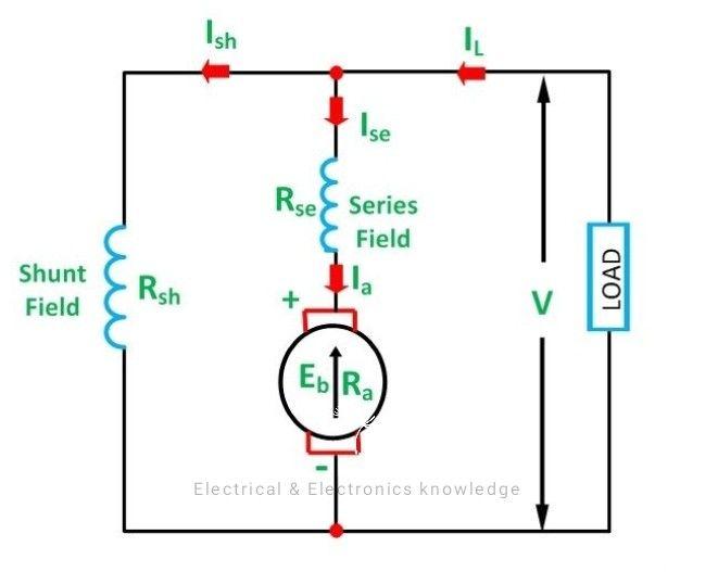 Compound Dc Motor Wiring Diagram