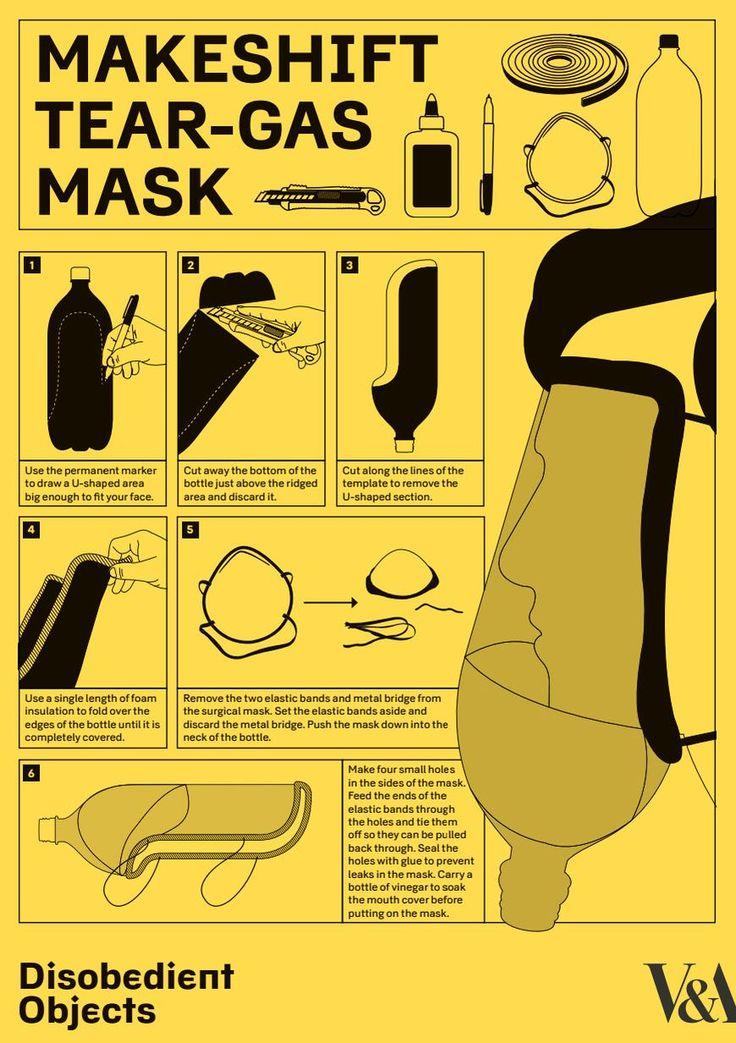 Objekte zivilen Ungehorsams - Tools of Disobedience - http://www.dravenstales.ch/objekte-zivilen-ungehorsams-tools-of-disobedience/