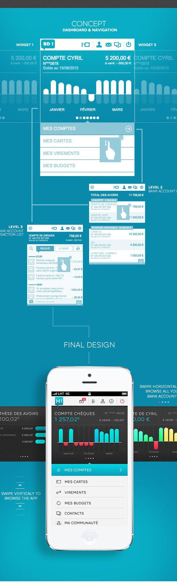Hello Bank Iphone User Interface | Designer: Thomas Ciszewski
