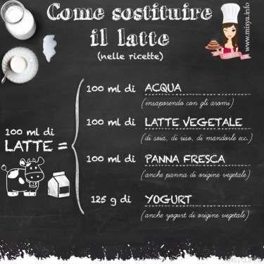 Come sostituire il latte - Misya.info